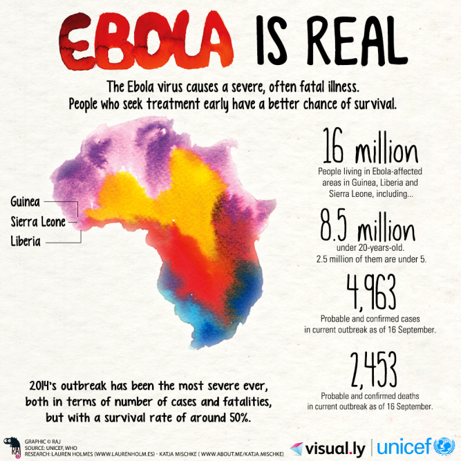 ebola what is the incubation period and when is it